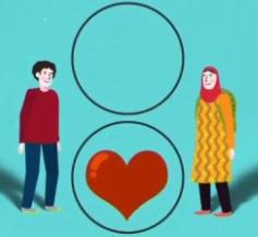 ازدواج به موقع چه فوایدی دارد؟